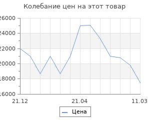 Изменение цены на Кухонный гарнитур Крафт Крафт/Черный мрамор