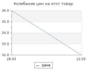 """Изменение цены на Топпер """"Любимой подружке"""", цена за 1 шт, микс Дарим Красиво"""
