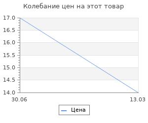 """Изменение цены на Бирка """"Handmade"""", кожа 15х50 мм"""