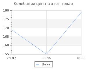 """Изменение цены на Набор фигур """"Слоники"""" 5 см"""