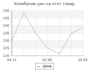 """Изменение цены на Фигура под роспись """"Сова из цветов"""" 11см"""