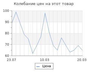 """Изменение цены на Фигура под роспись """"Черепаха"""" 9х5х4см"""