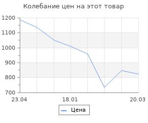 Изменение цены на Советская гаубица Д-1: Крупнокалиберная «звезда» артиллерии Красной Армии. Сорокин А.В.