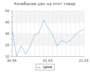 """Изменение цены на Топпер """"Любовь"""", золотой глиттер"""