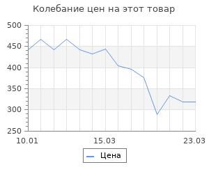 Изменение цены на Записки исторической сплетницы. Гаранина М.Б.