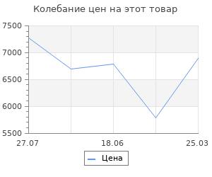 Изменение цены на Система хранения Верстакофф балкон в2