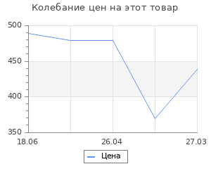 Изменение цены на Держатель универсальный Верстакофф