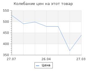 Изменение цены на Держатель для бумажных полотенец Верстакофф