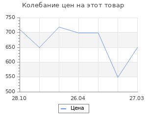 Изменение цены на Держатель кармашек Верстакофф