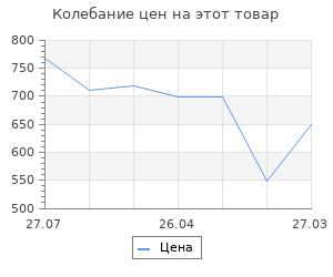 Изменение цены на Держатель полка для экрана Верстакофф