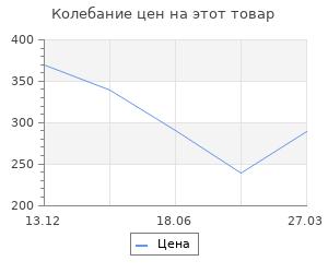 Изменение цены на Вешалка №2 Верстакофф QDR-18
