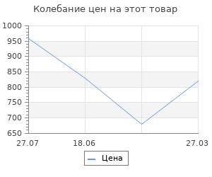 Изменение цены на Лоток №1 Верстакофф QDR-10