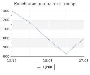 Изменение цены на Лоток №2 Верстакофф QDR- 11
