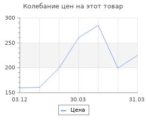 "Изменение цены на Заготовка для творчества. Пасхальная подставка под яйца ""ХВ"", 21,5х21,5х16,5 см"