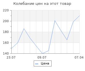 Изменение цены на Набор трафаретов для 3Д ручек «Техника №2»