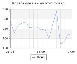 """Изменение цены на Шерсть для валяния """"Кардочес"""" 100% полутонкая шерсть 100гр (091 вишня)"""