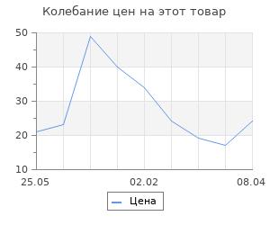 """Изменение цены на Топпер """"Любимому"""""""