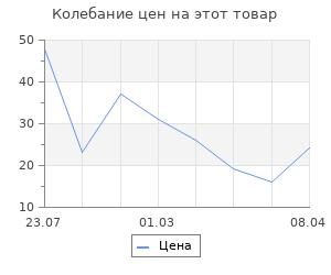 """Изменение цены на Топпер  """"С любовью"""" 2"""