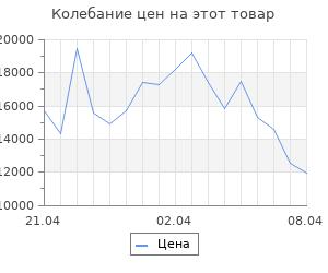 Изменение цены на Кухонный гарнитур, грецкий орех 2, 1000 мм