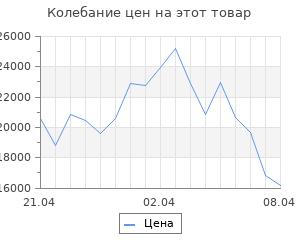 Изменение цены на Кухонный гарнитур, грецкий орех 4, 1400 мм