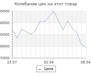 Изменение цены на Кухонный гарнитур, грецкий орех 12а, 2000 × 1100 мм, правый