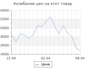Изменение цены на Кухонный гарнитур, грецкий орех 8, 1300 мм