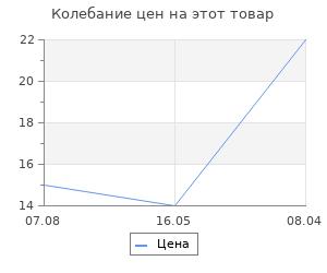 """Изменение цены на Топпер микс """"Моей зайке"""", 13.5 см"""