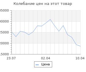 Изменение цены на Кухонный гарнитур, грецкий орех 10, 1500 мм