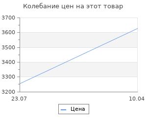 Изменение цены на Исторический военный атлас с древнейших времен до конца XVI века. Пантилеева А.