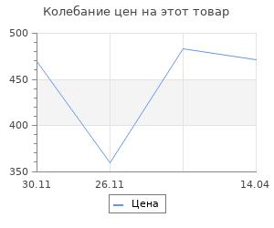 Изменение цены на Хроники Даманского. Мусалов А. Н.