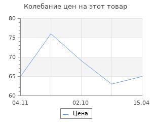 """Изменение цены на Фигура под роспись """"Зайка"""" 10х7х7см"""