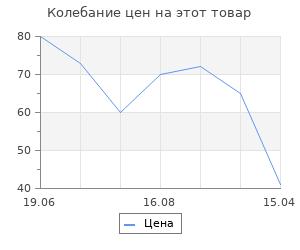Изменение цены на Заготовка - подвеска, раздельные части «Круг плоский», размер собранного: 4 × 9 × 9 см