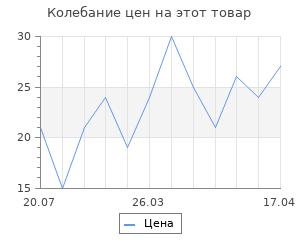 """Изменение цены на Топпер """"Я тебя люблю"""", 90*74 мм"""
