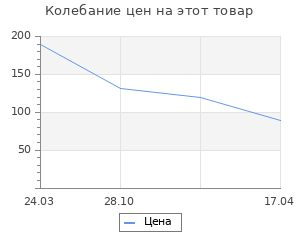 Изменение цены на Набор шаров из пенопласта, 7 см, 4 шт.