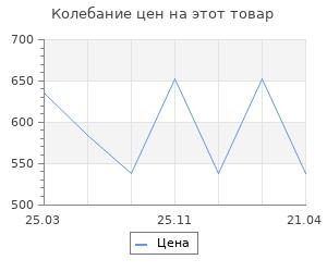 Изменение цены на Кодекс чести русского офицера. Дурасов В. А.