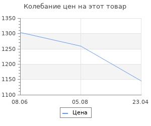 """Изменение цены на """"Дело Зорге"""". Телеграммы и письма (1930-1945) сост. А.Г. Фесюн"""