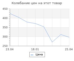 Изменение цены на Березовский и Коржаков. Кремлевские тайны. Гордон Д.И.