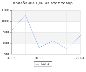 Изменение цены на Стенд на ножках, мореный, с деревянными бирками и крючками (15 шт), комплект №3, 22х28 см