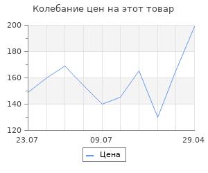 Изменение цены на Набор трафаретов для 3Д ручек «Люблю единорогов»