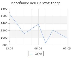 Изменение цены на Комод для декора 24х24х17,5см