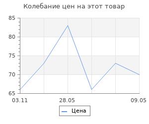 Изменение цены на Пакет А6+ 11*15*9 С Днём Рождения нейтр., бум.мат.ламинат