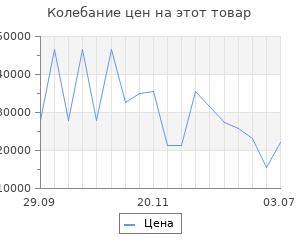 Изменение цены на Серьги SOKOLOV из золота с агатами и фианитами