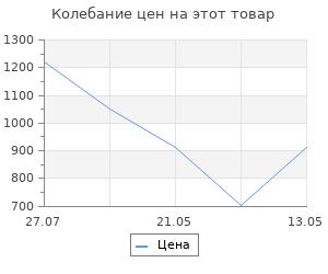 Изменение цены на Погремушка Playgo Совушка Play 1578