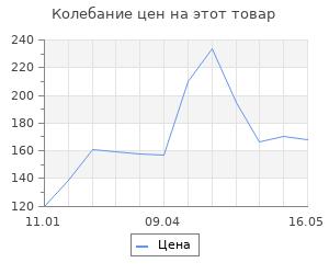 Изменение цены на Заготовка для творчества Фигурка зайца, 10,5*d4,5см