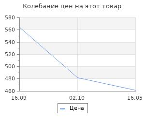 Изменение цены на Танки и бронетехника. Популярный иллюстрированный гид. Мерников А.Г.
