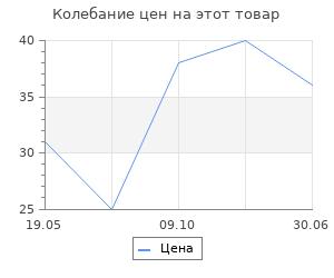 Изменение цены на Топпер «С Новым годом!», олень, цвет серебряный