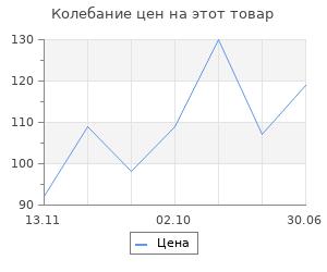 Изменение цены на Волокно для валяния LG_Acryl (ЛГ_Акрил) 100% акрил 100гр т.корич (58)