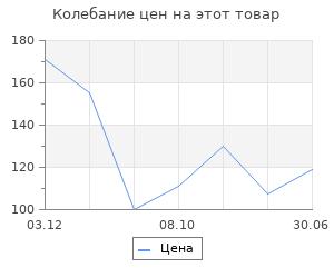 Изменение цены на Волокно для валяния LG_Acryl (ЛГ_Акрил) 100% акрил 100гр бронза (130)