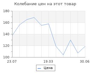 Изменение цены на Волокно для валяния LG_Acryl (ЛГ_Акрил) 100% акрил 100гр ангора (1130)