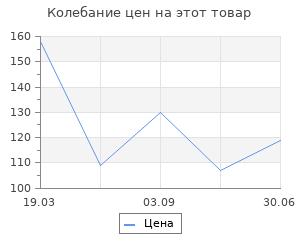 Изменение цены на Волокно для валяния LG_Acryl (ЛГ_Акрил) 100% акрил 100гр черный (1)